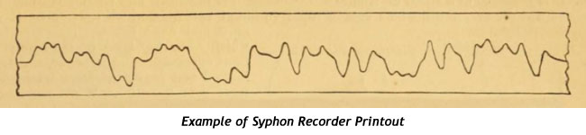 Example of Syphon Recorder Printout