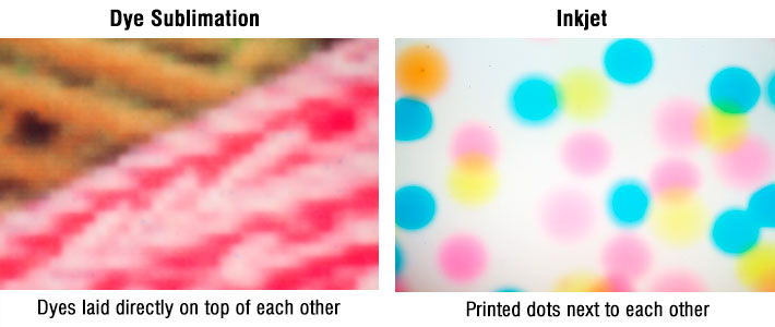 Dye Sublimation and Inkjet Print Comparison